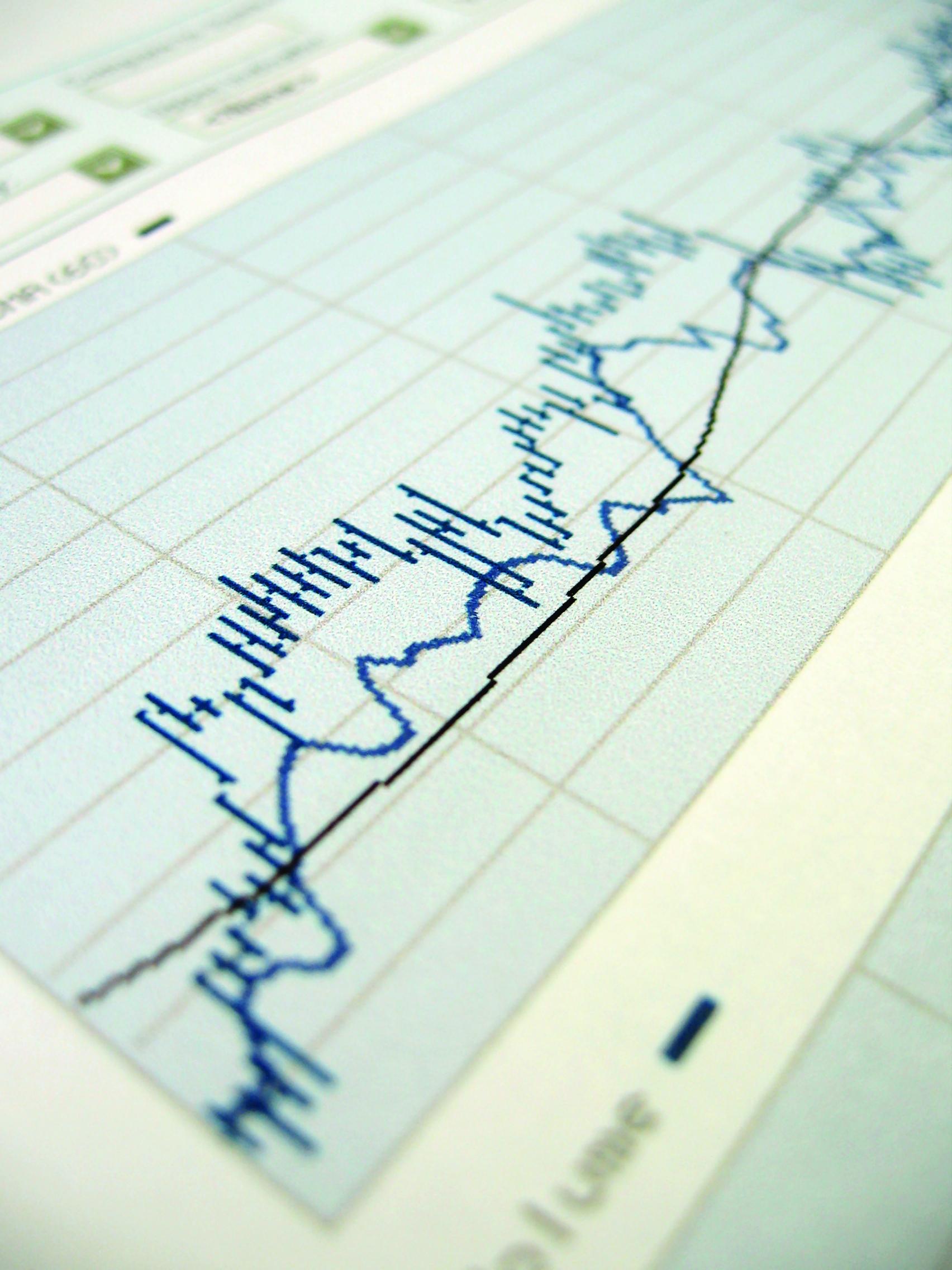Aksjemarkedets svingninger