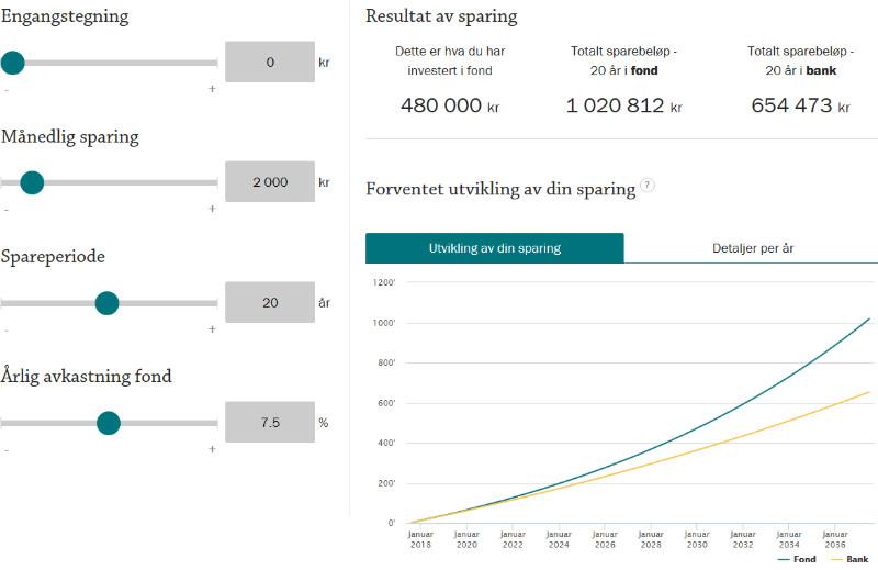 Avkastningskalkulator - spareavtale på kr 2 000 i måneden i aksjefond